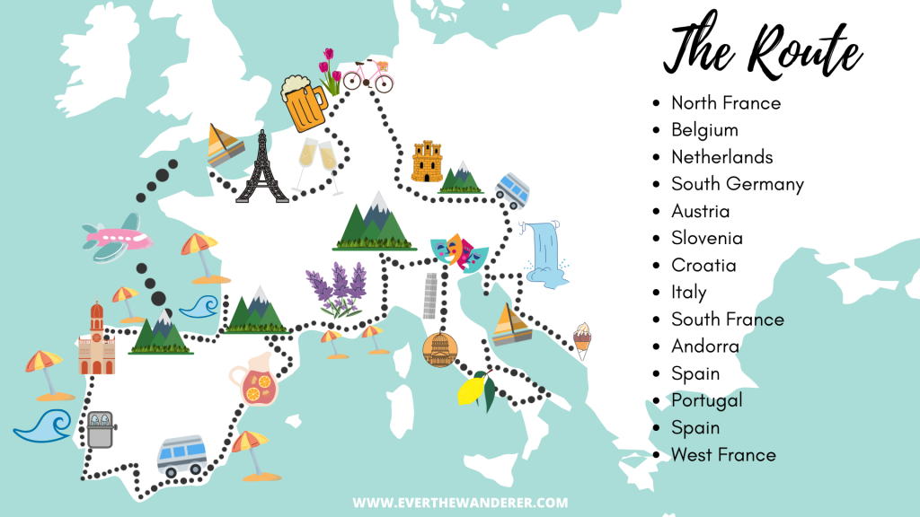 The ultimate guide to travelling Europe in a campervan
